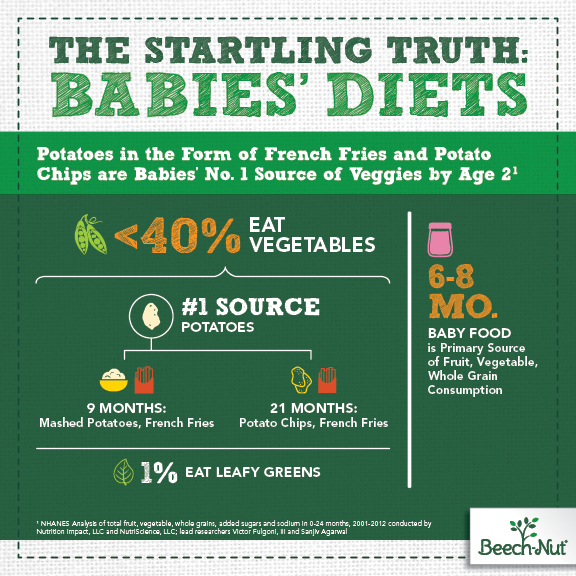 Solid-Truth-About-Babies-Diets_Infographic-v12-1
