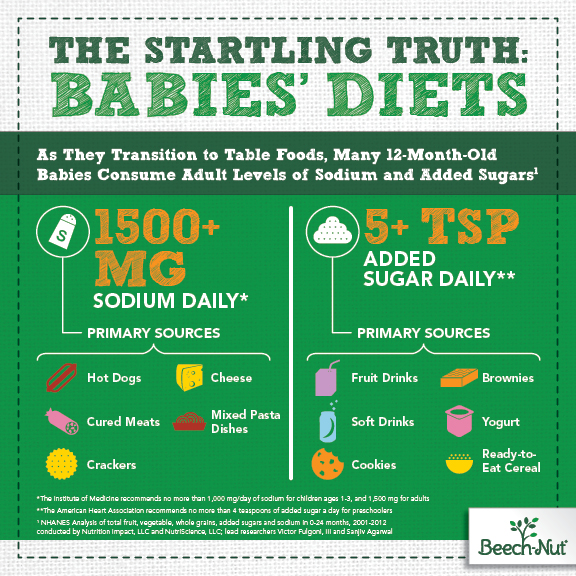 Solid-Truth-About-Babies-Diets_Infographic-v12-2