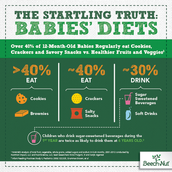 Solid-Truth-About-Babies-Diets_Infographic-v12-3